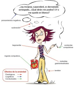 sintomas ansiedad